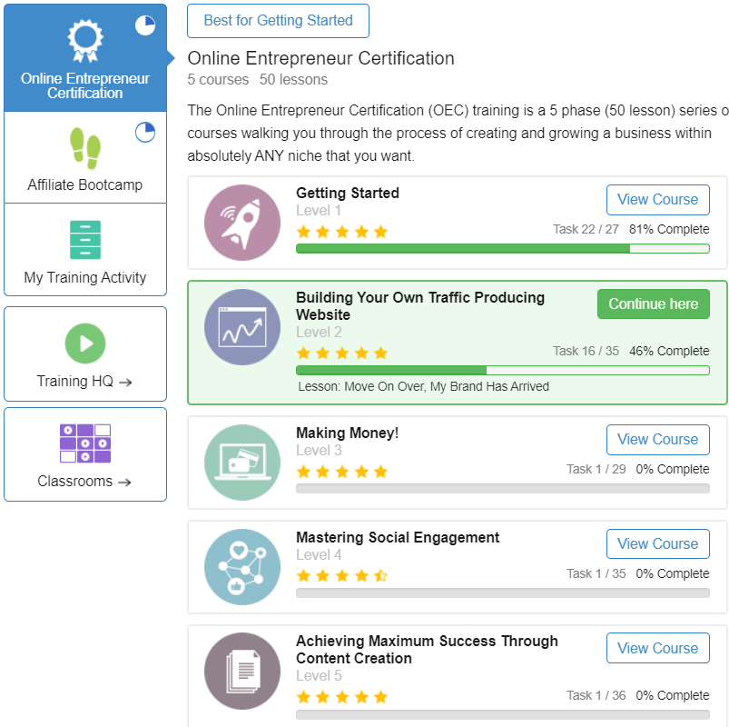 Online-Certification-course-list-of-the-phases