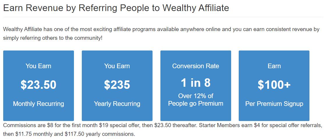 WA-Affiliate-Income