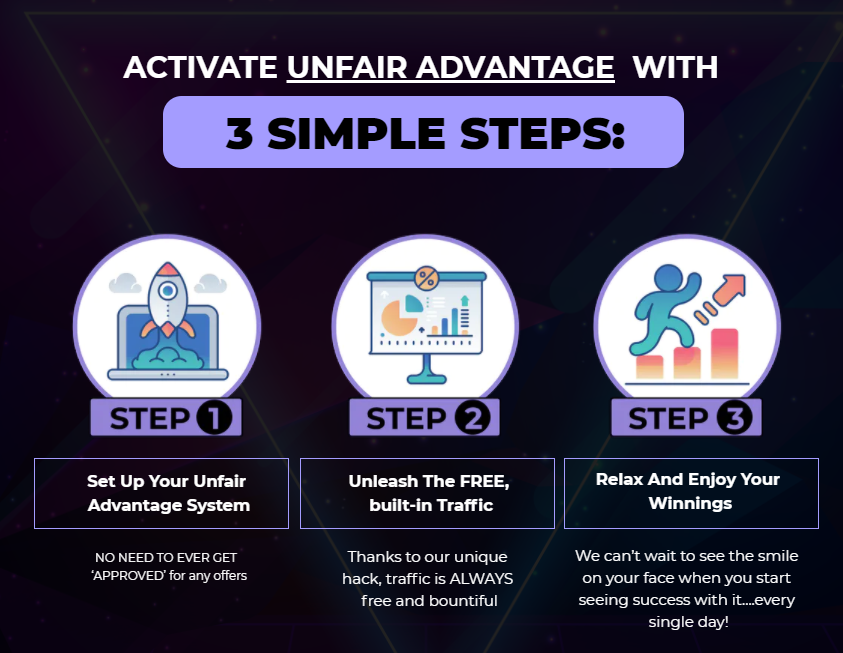 Unfair-Advantage-3-simple-steps